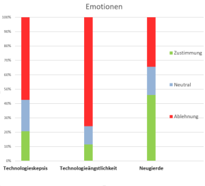 emotions_bar chart